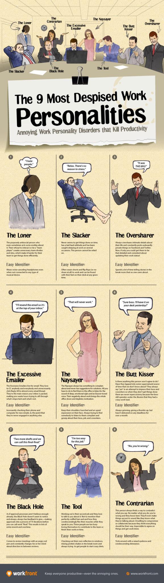 9 Most Despised Work Personalities [Infographic]