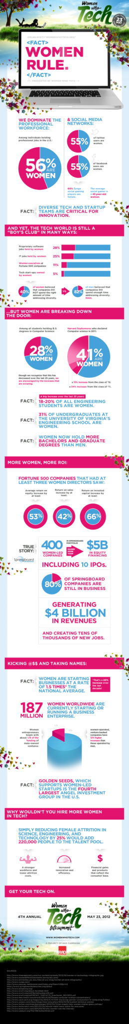 infographic tech women hr human resources
