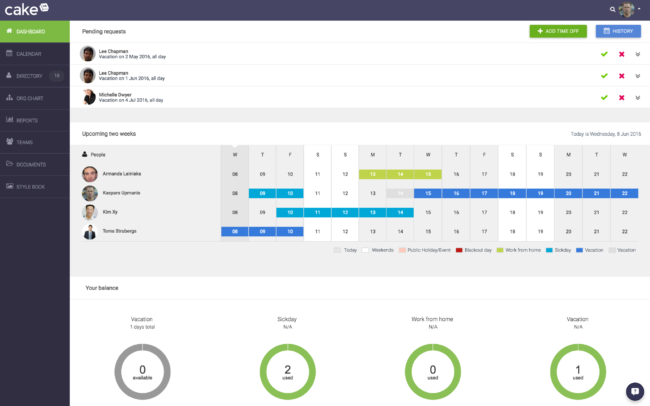 cakehr dashboard