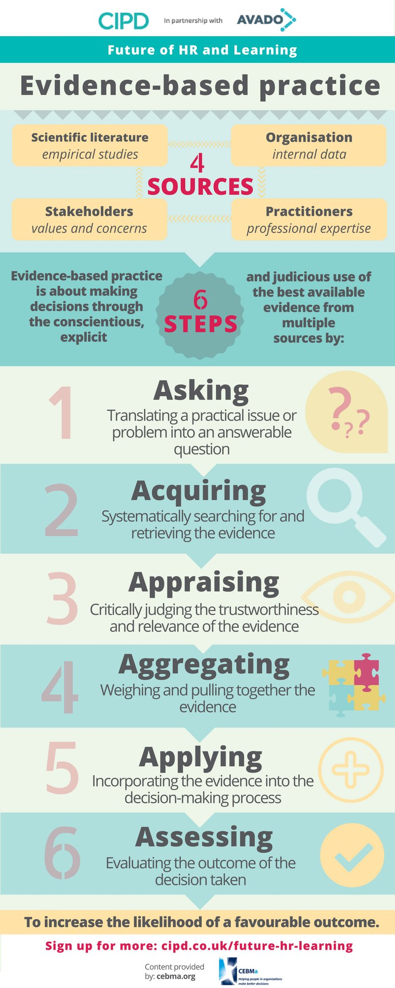 evidence based hr tips infographic