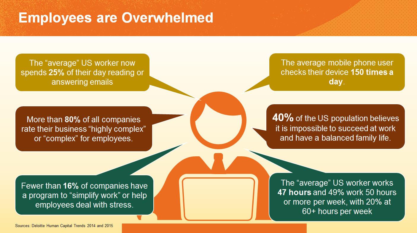 The Overwhelmed Employee
