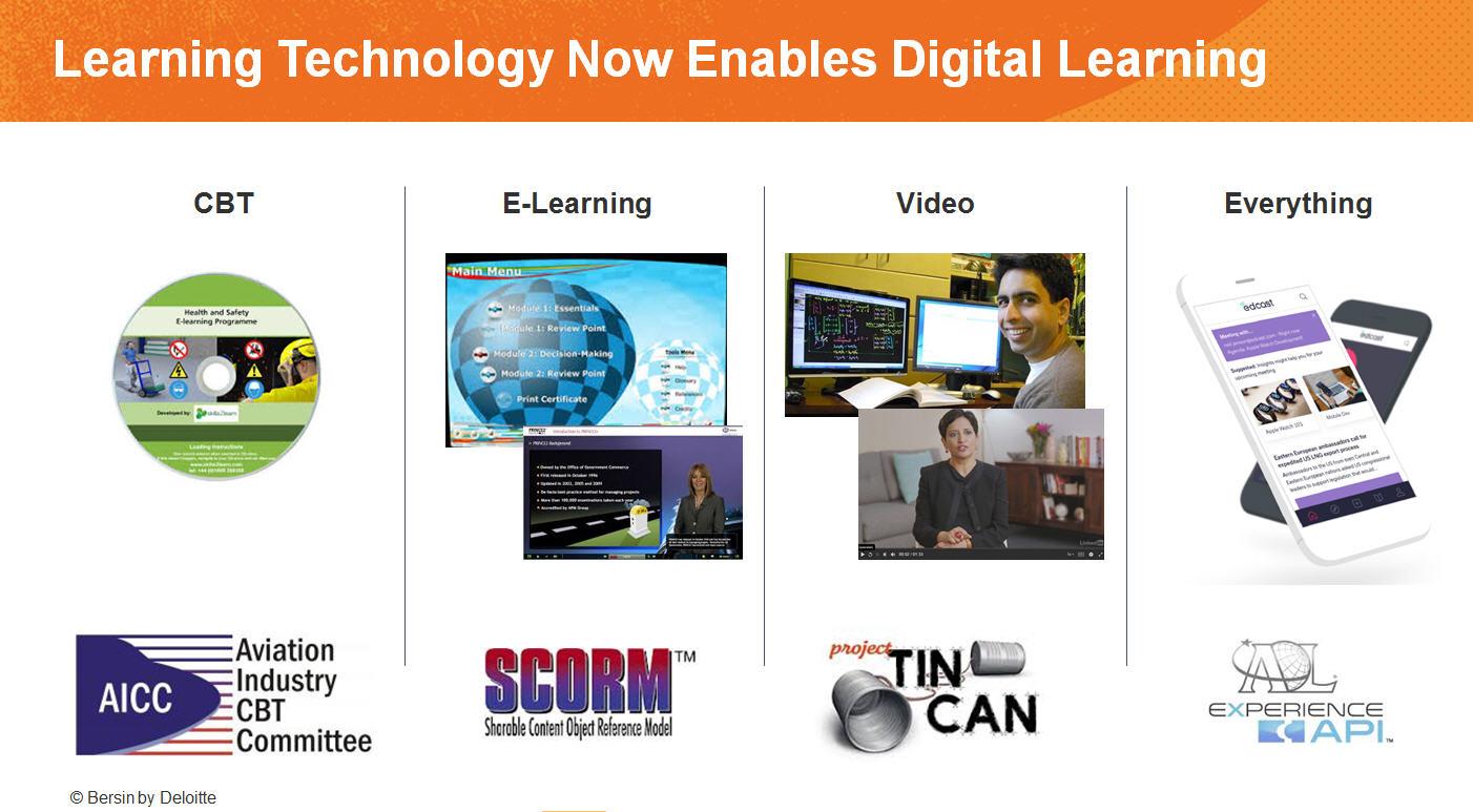 Evolution of Learning Technology Standards