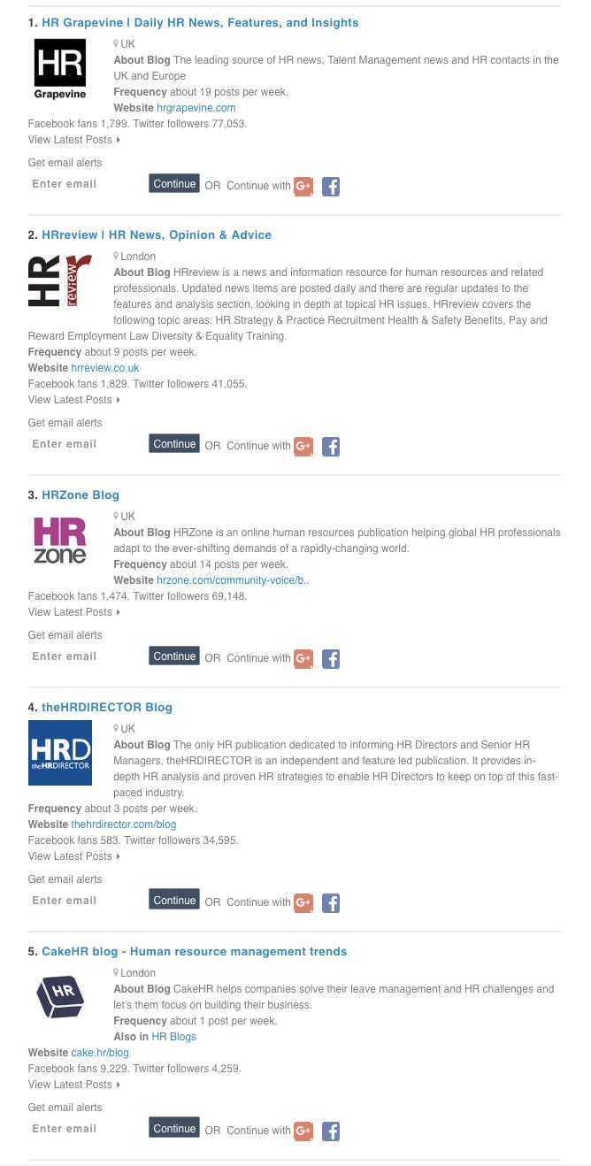 Best 10 UK HR Bloggers
