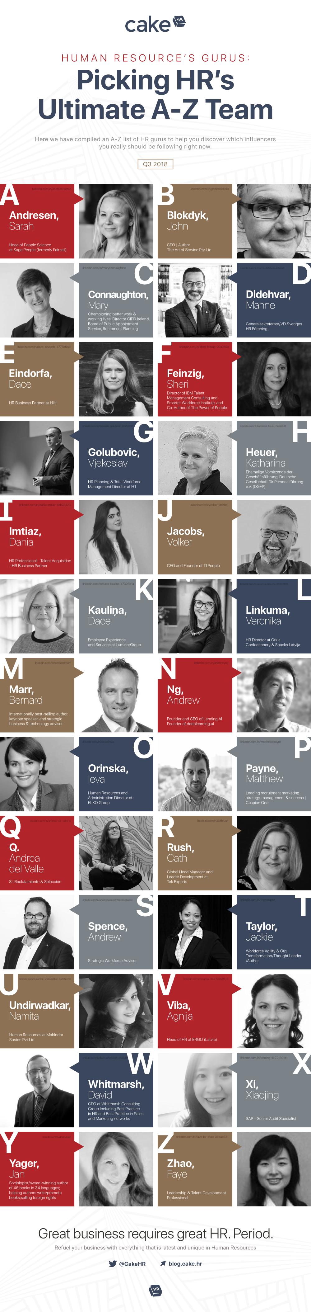 CakeHR's HR Gurus for Q3 2018