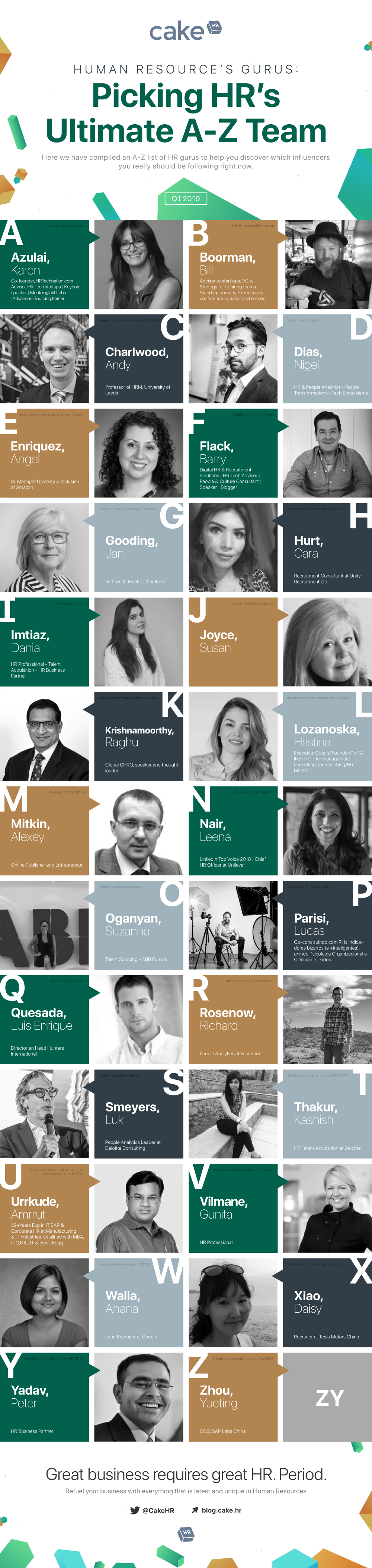 HR Gurus for Q1 2019: The A-Z of Human Resources Experts This Quarter [Infographic] cakehr