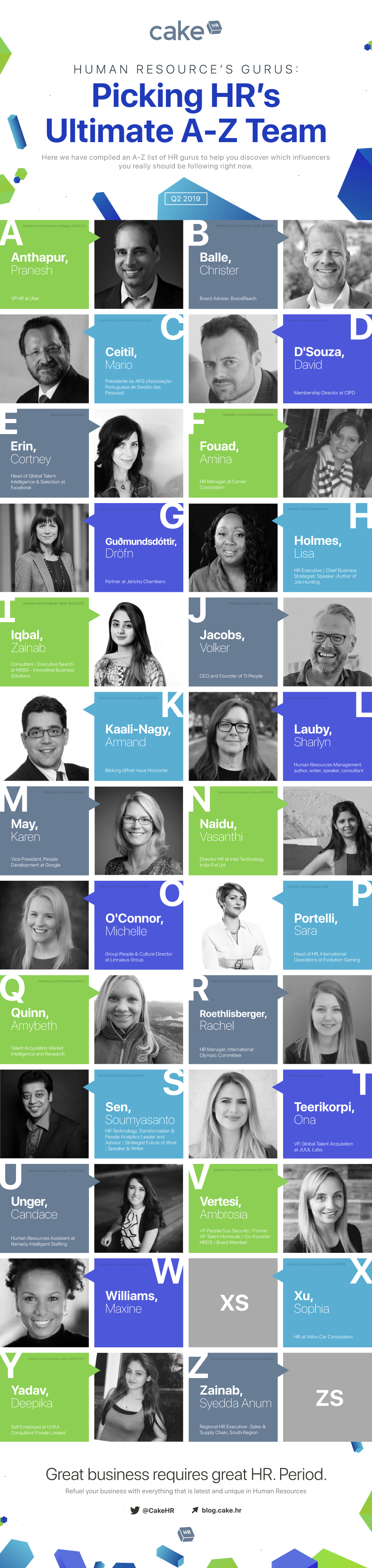 CakeHR's A-Z HR experts list for the second quarter
