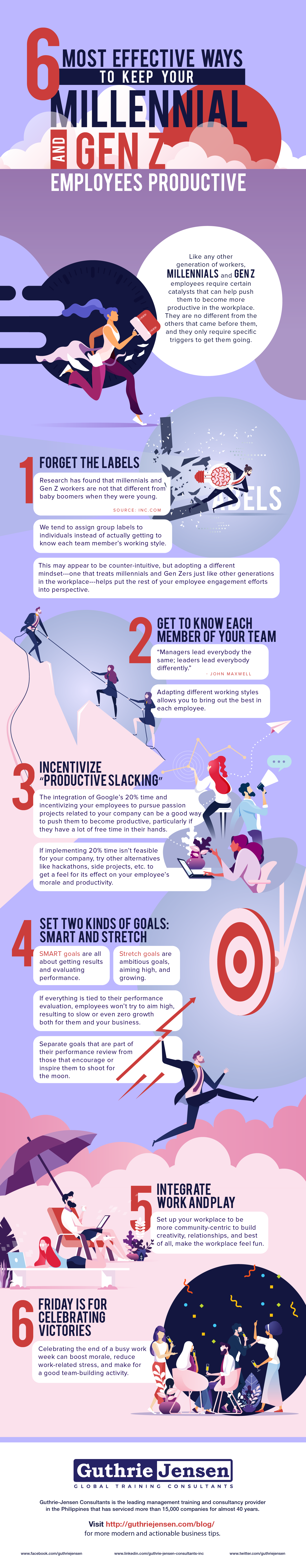 Empathic Leadership in the Age of the Millennial Infographic