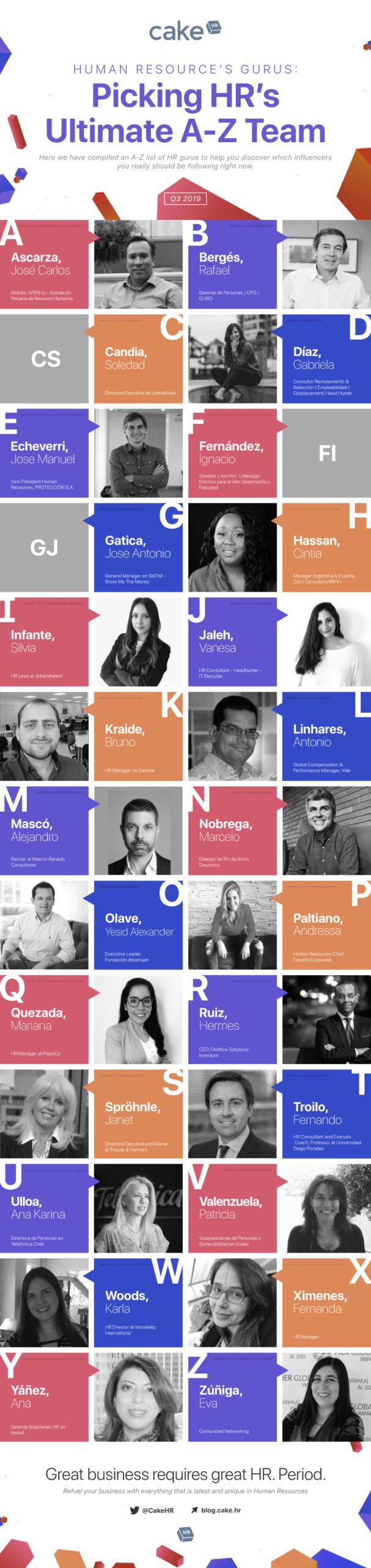CakeHR's Ultimate AZ Team Q3 2019 HR Gurus of Q3 2019: Latin American HR Professionals in the Spotlight