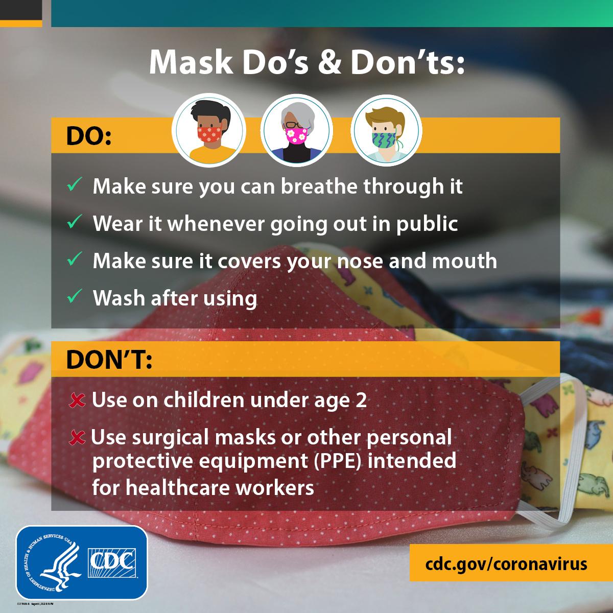 face masks checklist